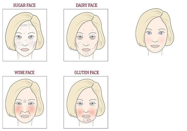 Piros pikkelyes foltok az arcon: okok, tünetek és kezelés